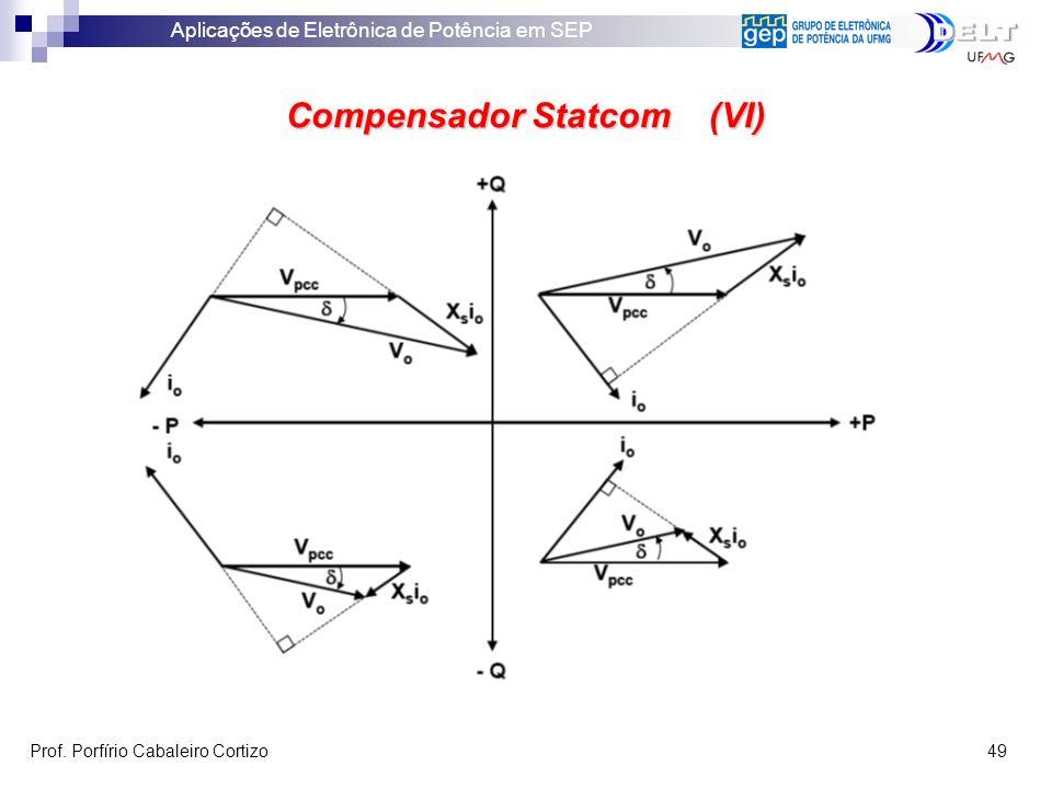 Compensador Statcom (VI)
