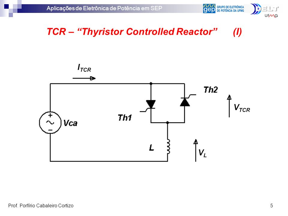 TCR – Thyristor Controlled Reactor (I)