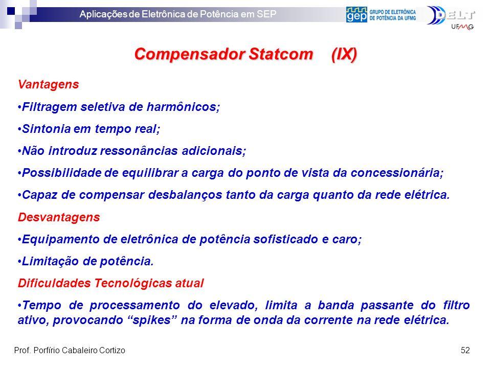 Compensador Statcom (IX)