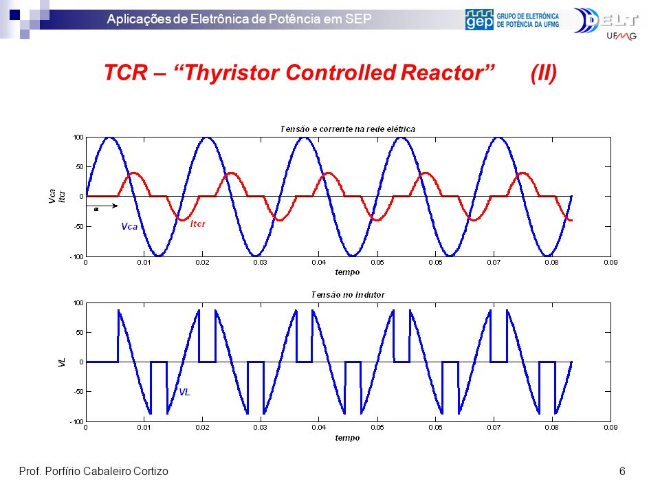 TCR – Thyristor Controlled Reactor (II)