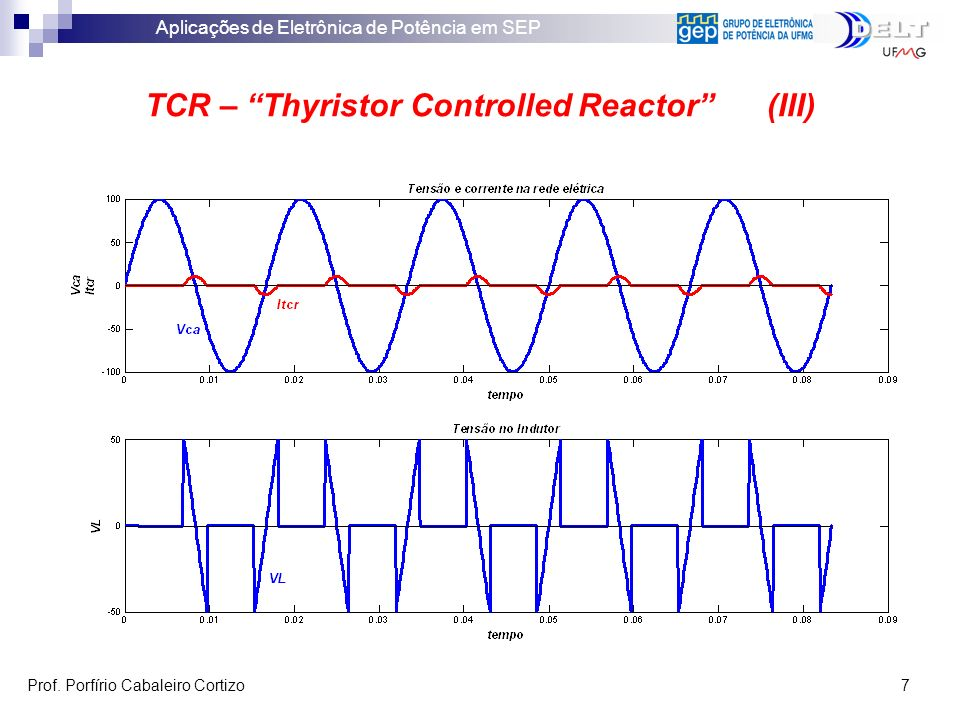 TCR – Thyristor Controlled Reactor (III)
