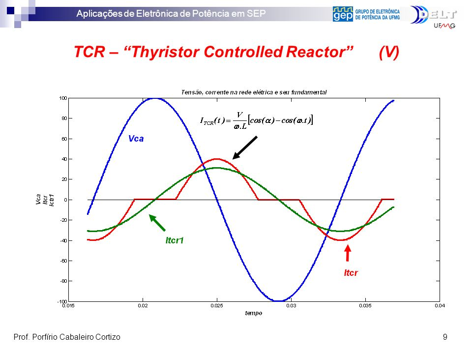 TCR – Thyristor Controlled Reactor (V)