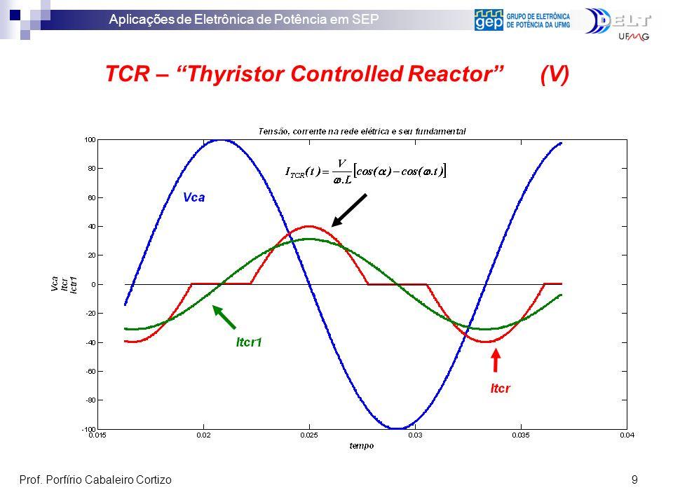 TCR – Thyristor Controlled Reactor (V)
