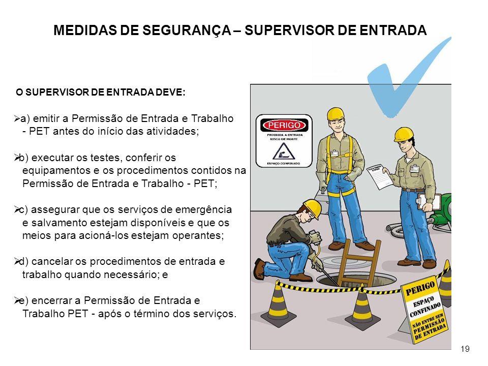MEDIDAS DE SEGURANÇA – SUPERVISOR DE ENTRADA