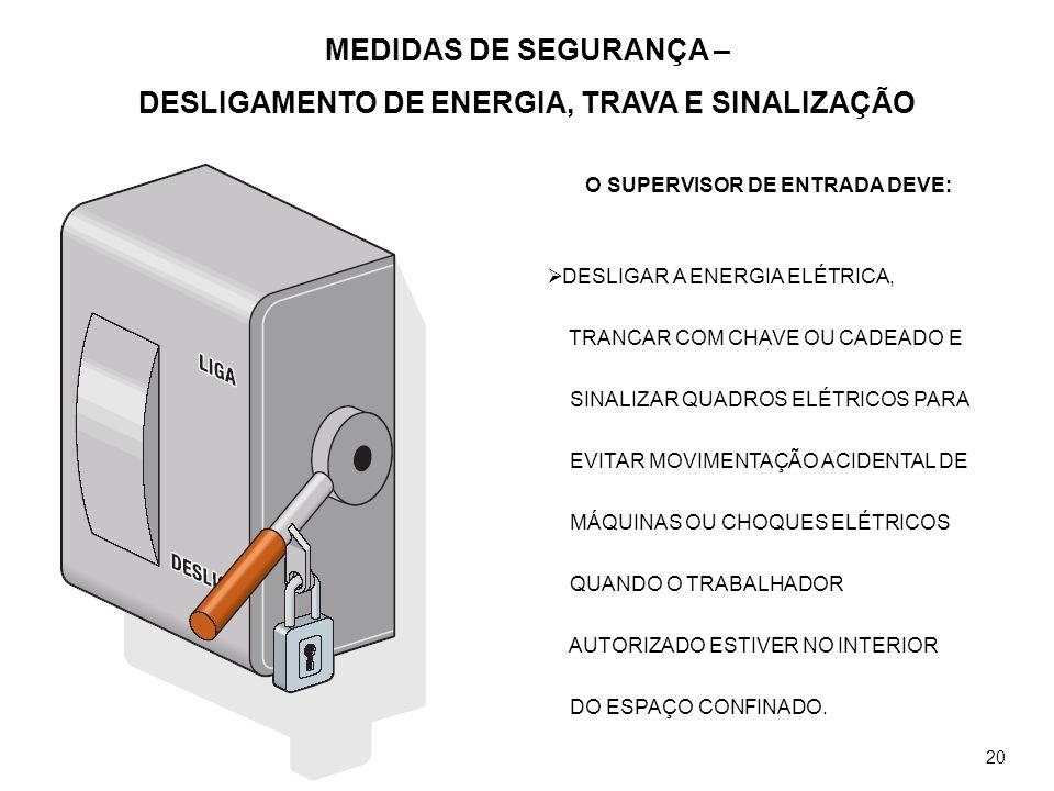 MEDIDAS DE SEGURANÇA – DESLIGAMENTO DE ENERGIA, TRAVA E SINALIZAÇÃO