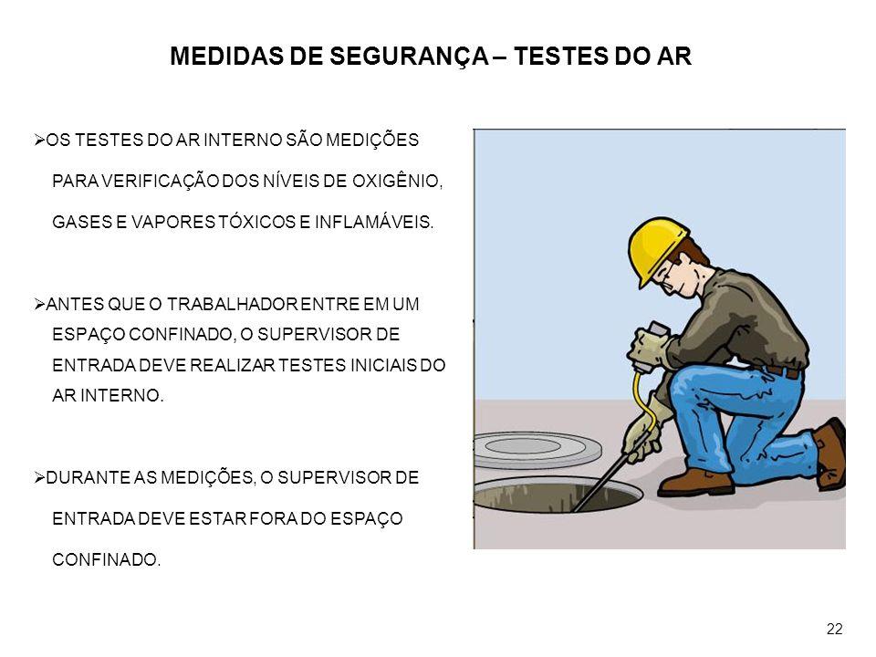 MEDIDAS DE SEGURANÇA – TESTES DO AR