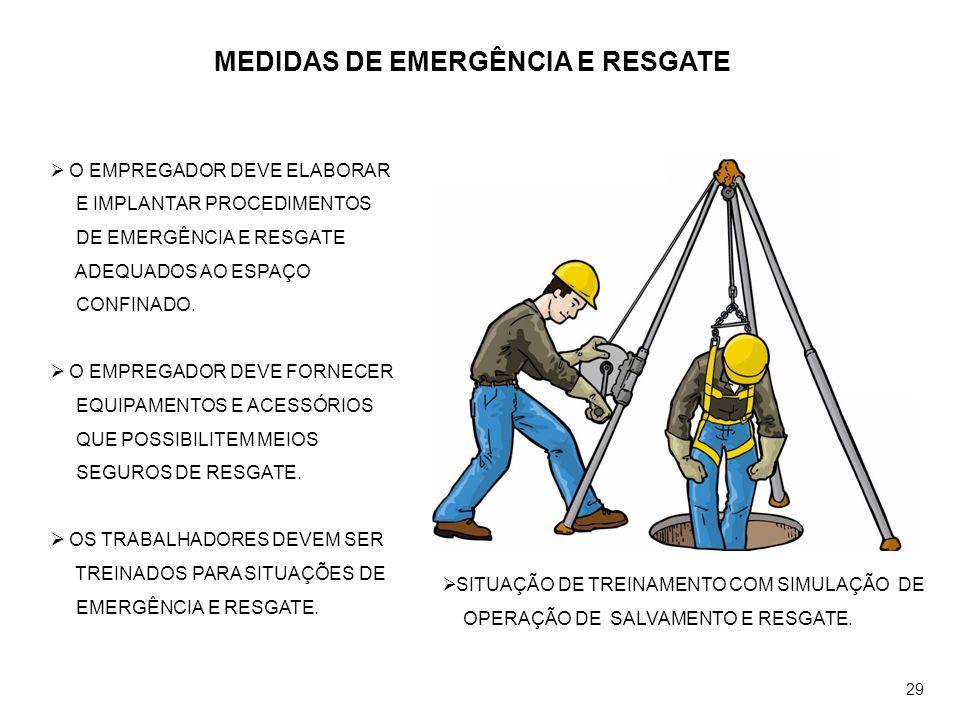 MEDIDAS DE EMERGÊNCIA E RESGATE