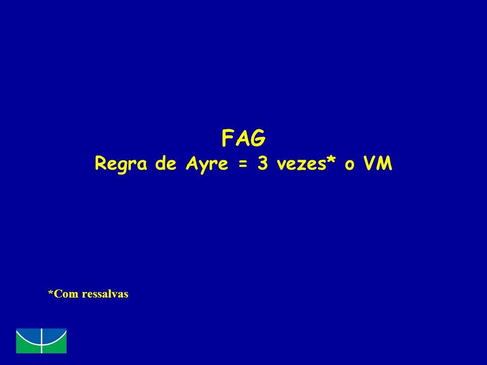 FAG Regra de Ayre = 3 vezes* o VM