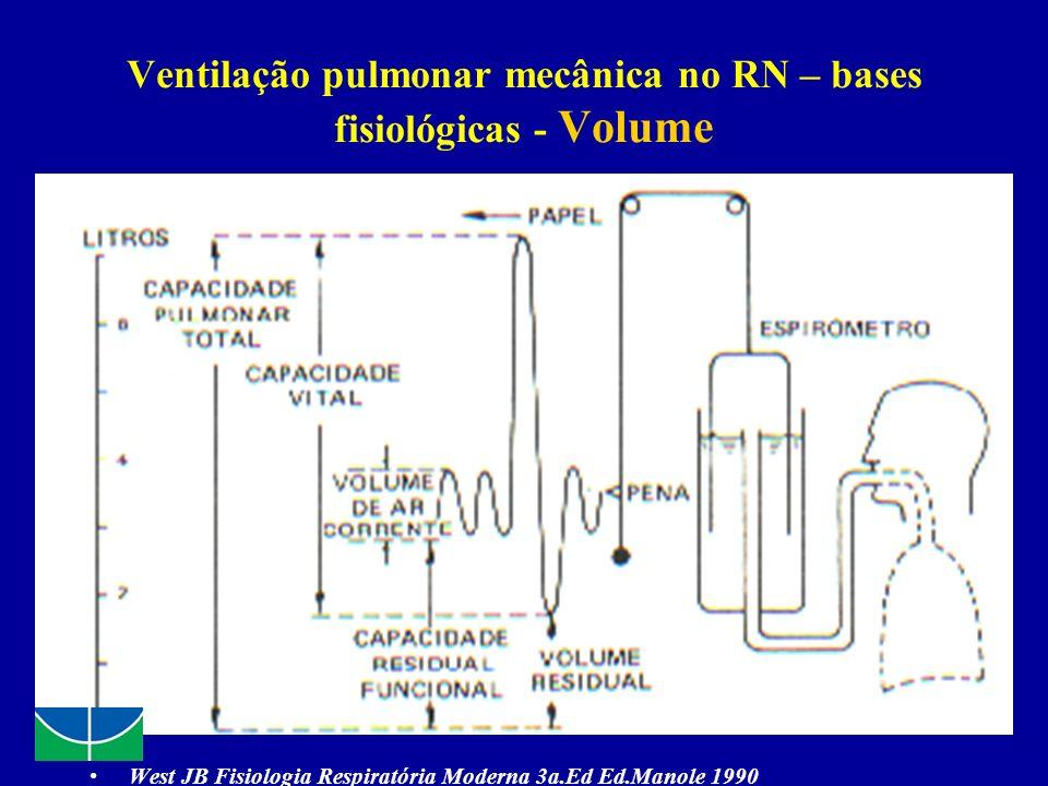 Ventilação pulmonar mecânica no RN – bases fisiológicas - Volume