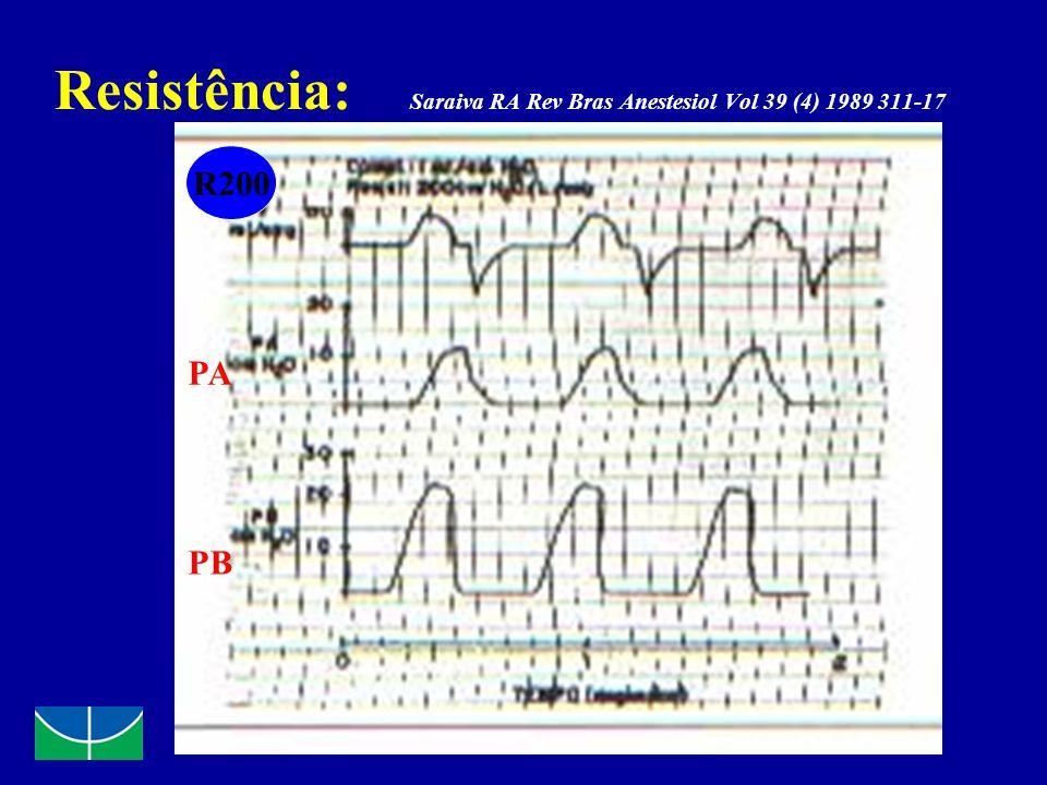 Resistência: Saraiva RA Rev Bras Anestesiol Vol 39 (4) 1989 311-17