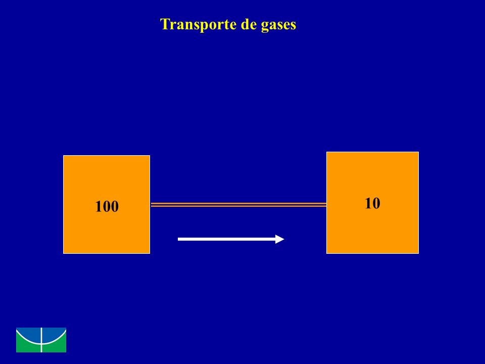 Transporte de gases 10 100