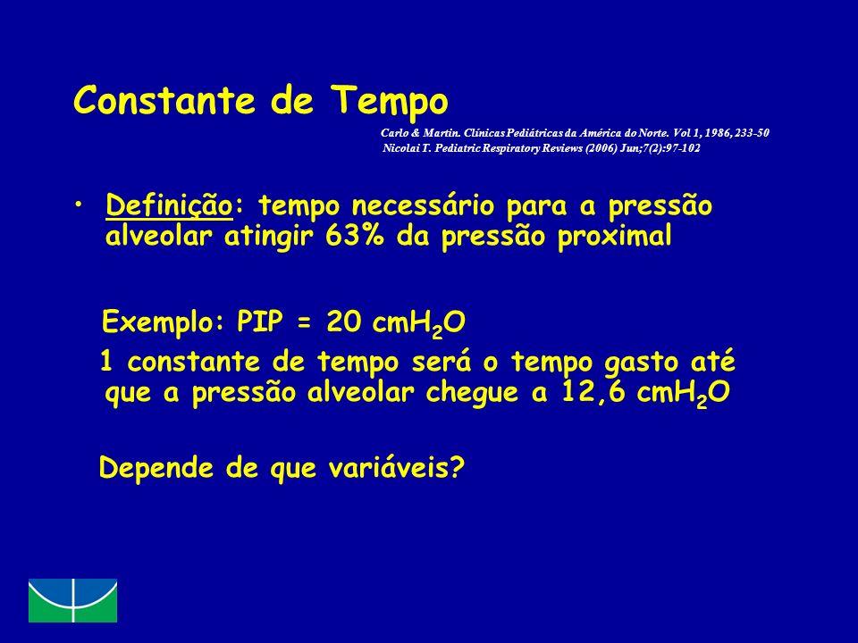 Constante de Tempo Carlo & Martin
