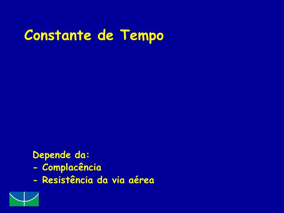 Constante de Tempo Exemplo: PIP = 20 cmH2O
