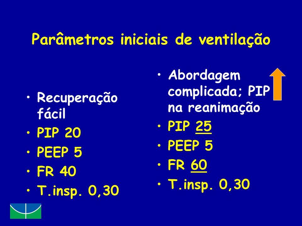 Parâmetros iniciais de ventilação
