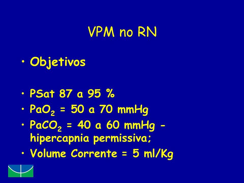 VPM no RN Objetivos PSat 87 a 95 % PaO2 = 50 a 70 mmHg