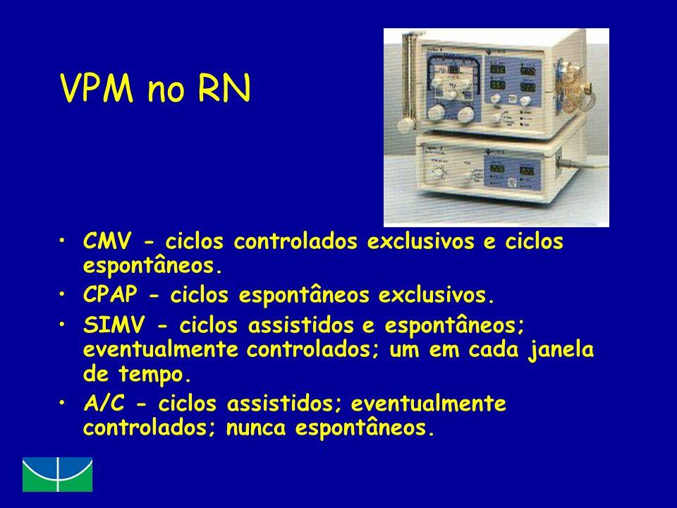 VPM no RN CMV - ciclos controlados exclusivos e ciclos espontâneos.