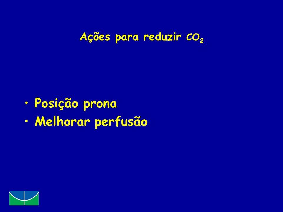 Ações para reduzir CO2 Posição prona Melhorar perfusão