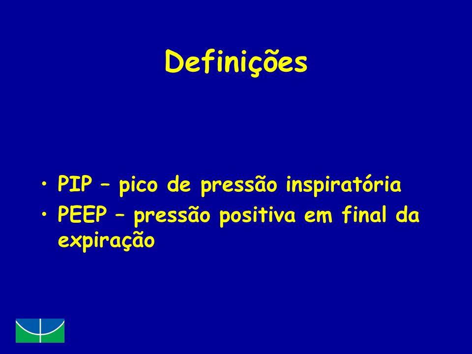 Definições PIP – pico de pressão inspiratória