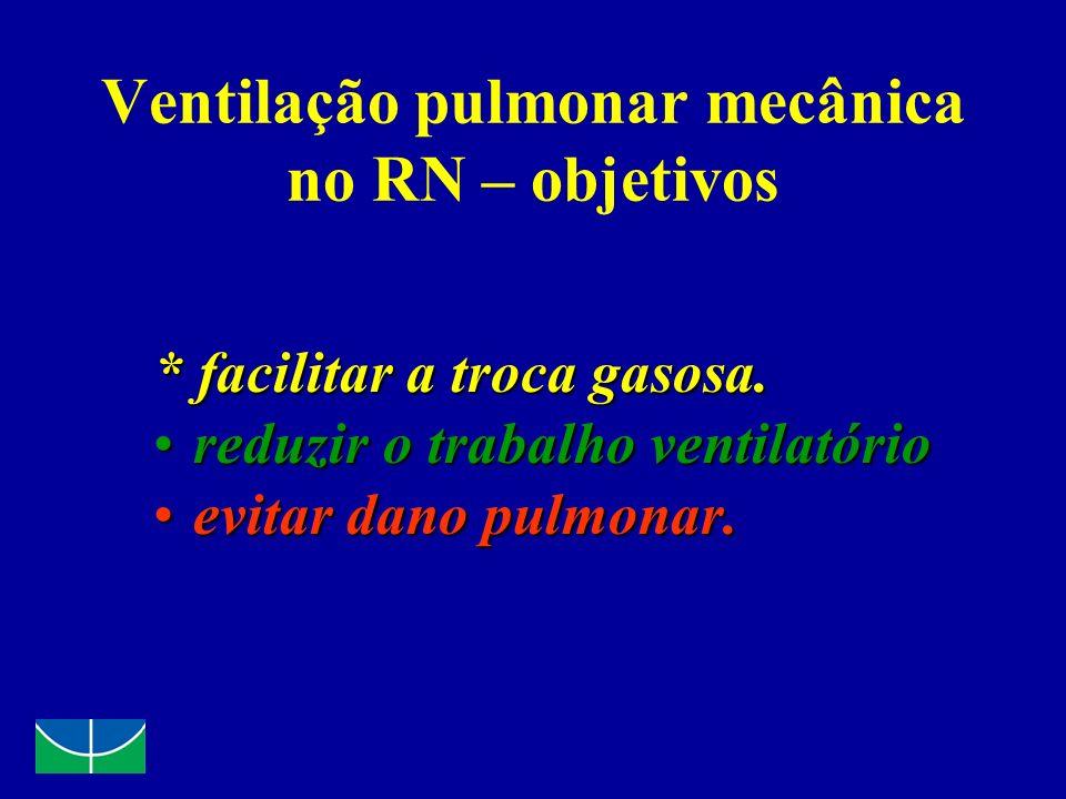 Ventilação pulmonar mecânica no RN – objetivos