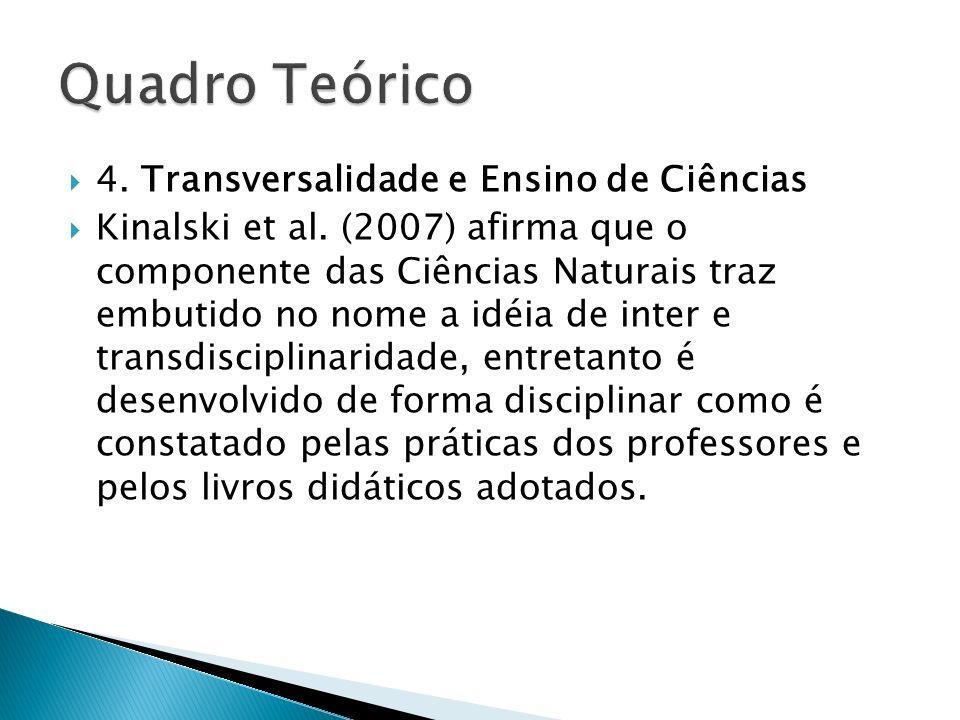 Quadro Teórico 4. Transversalidade e Ensino de Ciências