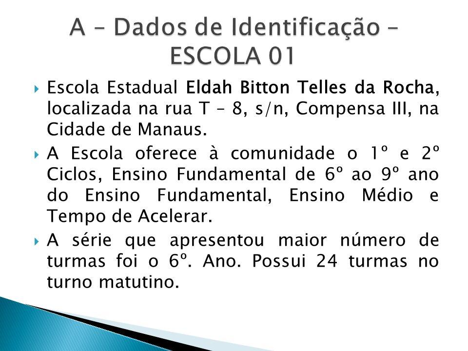 A – Dados de Identificação – ESCOLA 01
