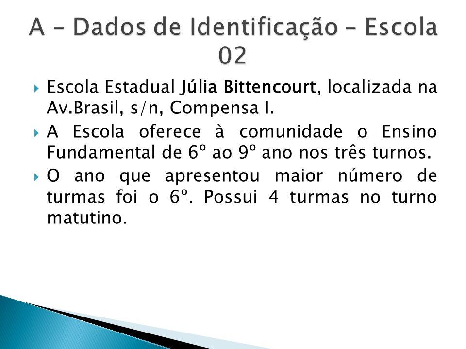 A – Dados de Identificação – Escola 02