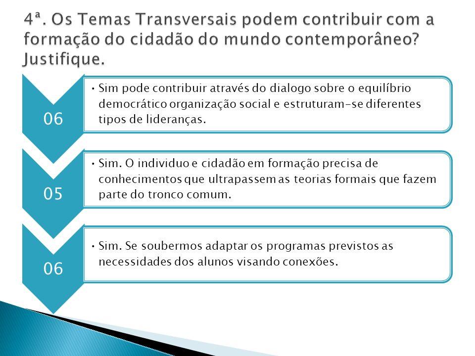 4ª. Os Temas Transversais podem contribuir com a formação do cidadão do mundo contemporâneo Justifique.