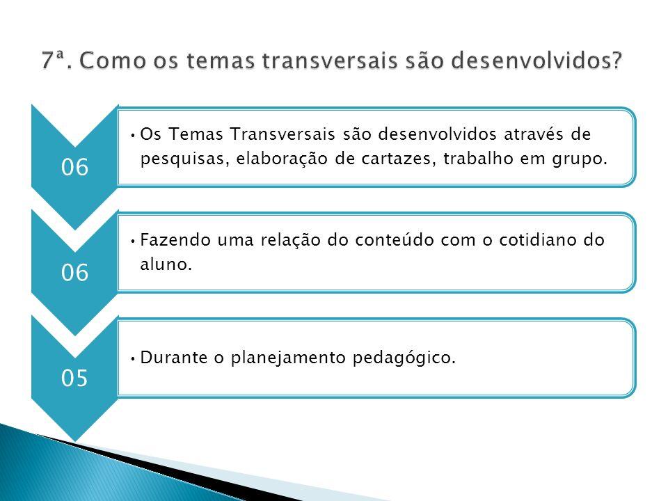 7ª. Como os temas transversais são desenvolvidos