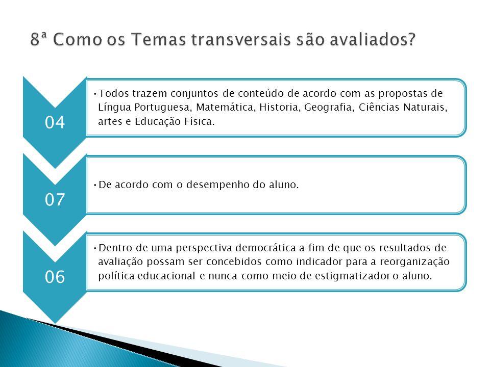 8ª Como os Temas transversais são avaliados