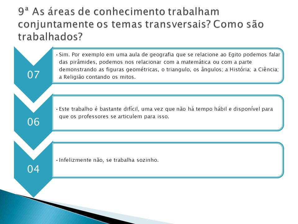9ª As áreas de conhecimento trabalham conjuntamente os temas transversais Como são trabalhados