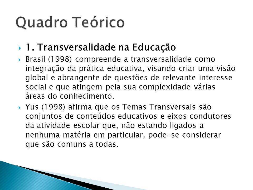 Quadro Teórico 1. Transversalidade na Educação