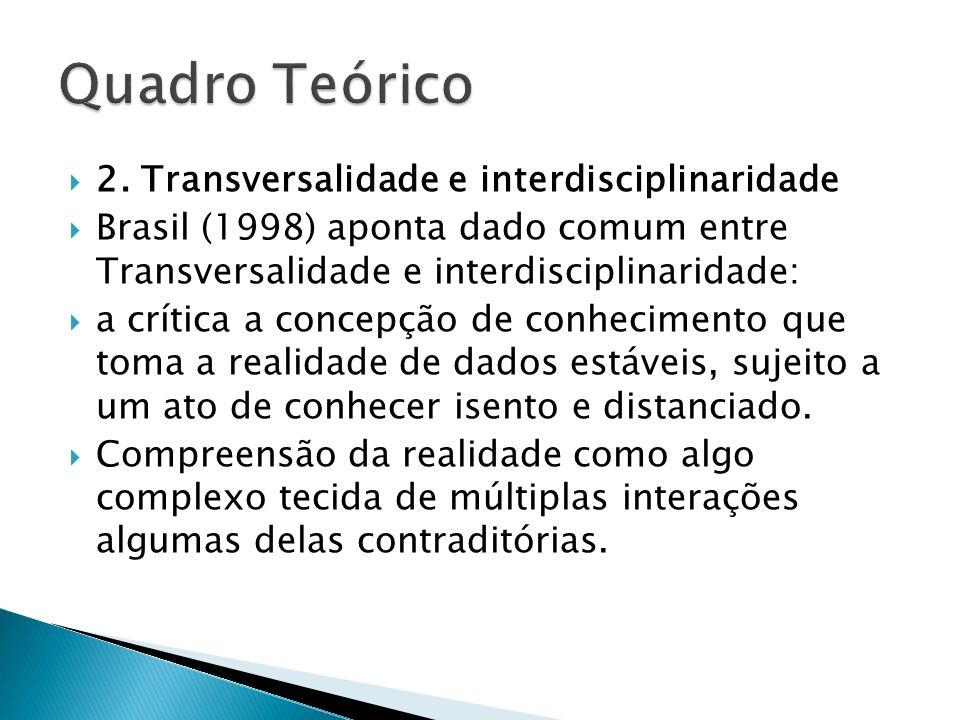 Quadro Teórico 2. Transversalidade e interdisciplinaridade