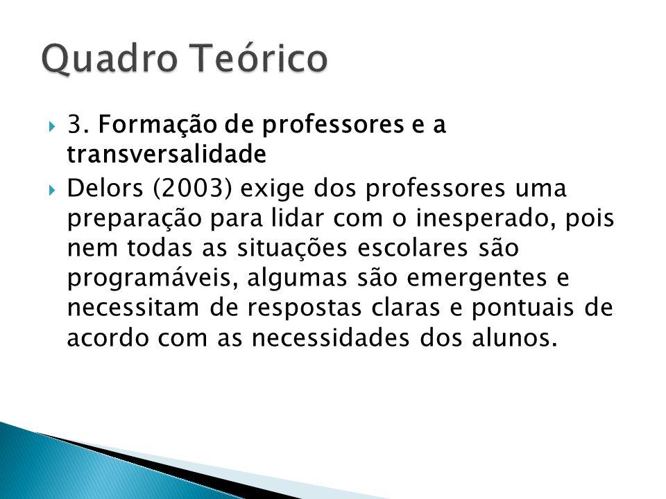 Quadro Teórico 3. Formação de professores e a transversalidade
