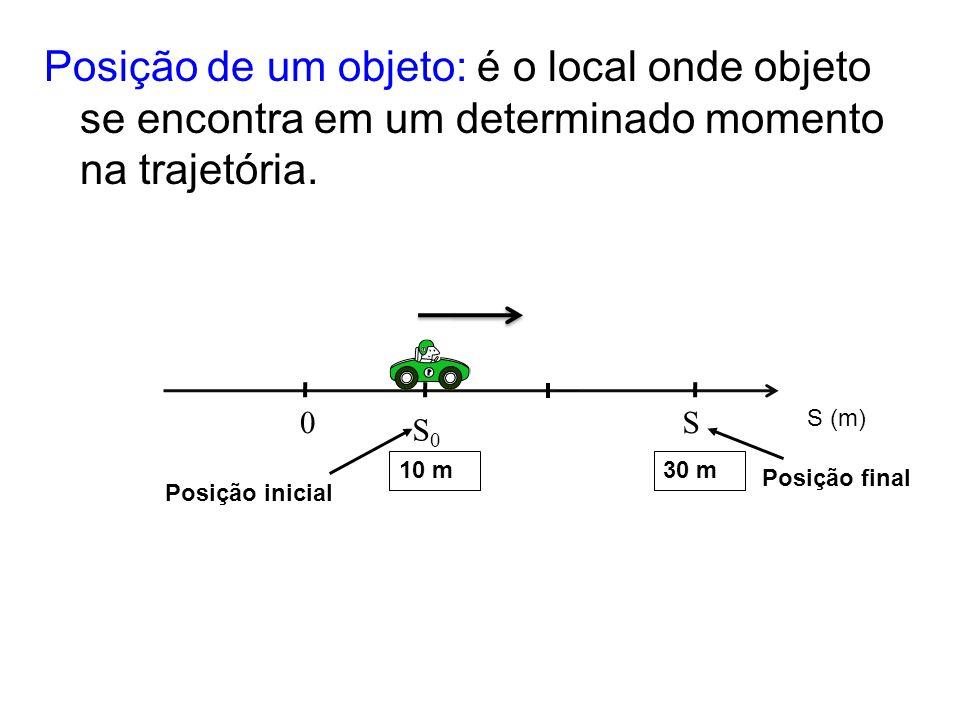 Posição de um objeto: é o local onde objeto se encontra em um determinado momento na trajetória.