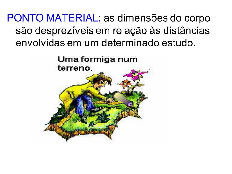 PONTO MATERIAL: as dimensões do corpo são desprezíveis em relação às distâncias envolvidas em um determinado estudo.