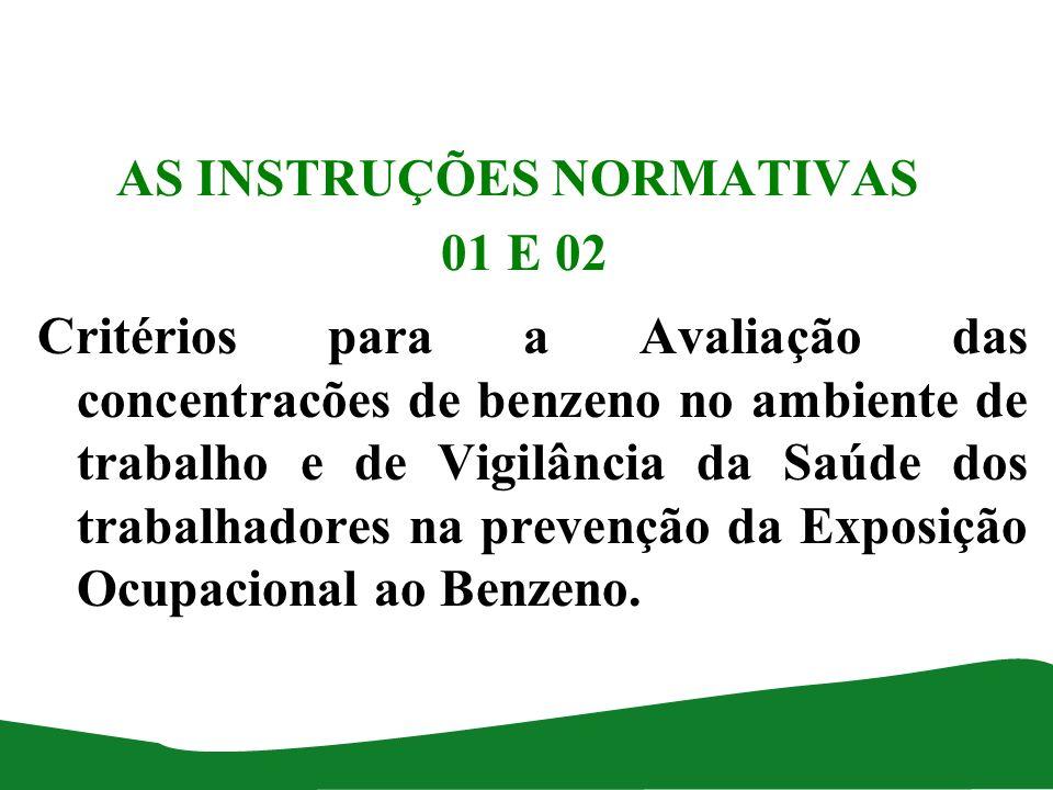 AS INSTRUÇÕES NORMATIVAS 01 E 02