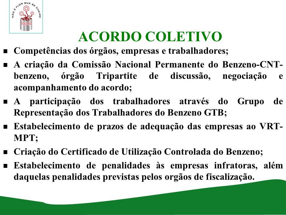 ACORDO COLETIVO Competências dos órgãos, empresas e trabalhadores;