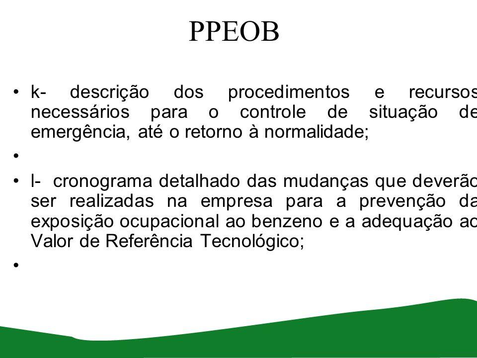 PPEOB k- descrição dos procedimentos e recursos necessários para o controle de situação de emergência, até o retorno à normalidade;