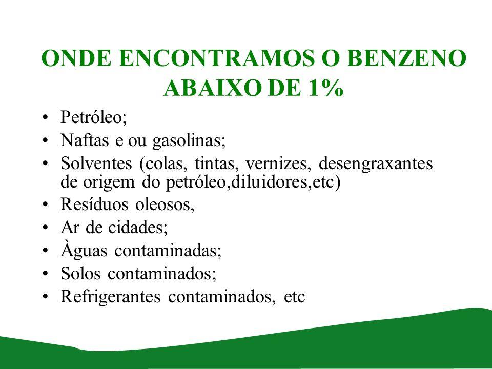ONDE ENCONTRAMOS O BENZENO ABAIXO DE 1%