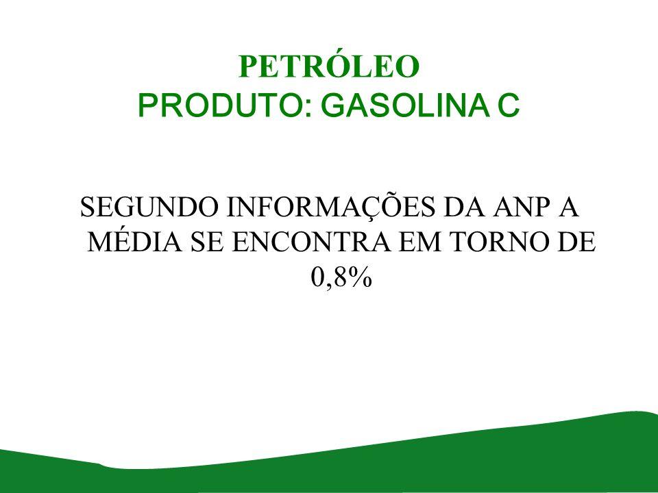 PETRÓLEO PRODUTO: GASOLINA C