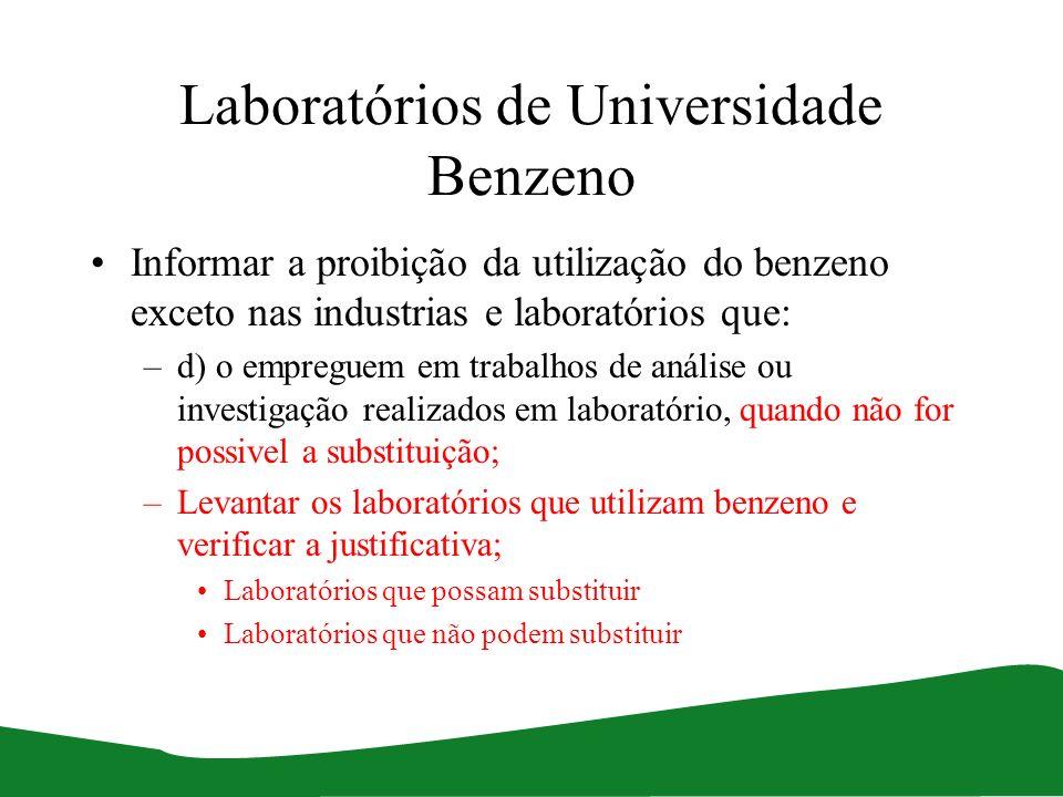 Laboratórios de Universidade Benzeno