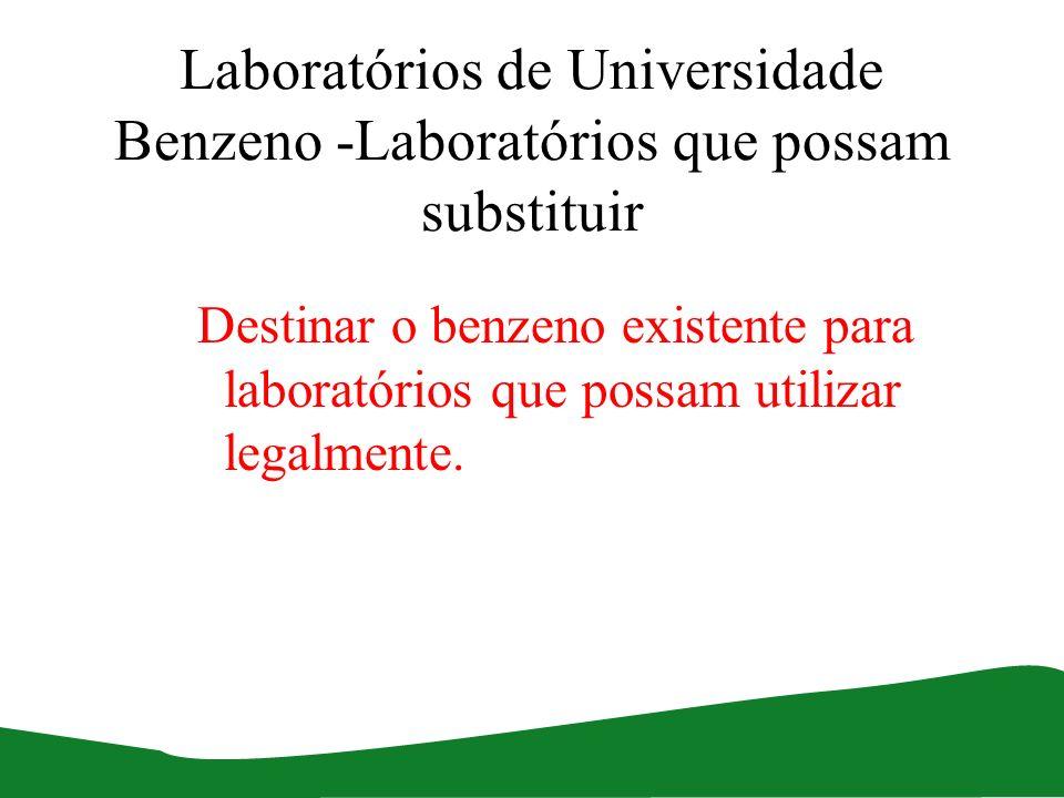Laboratórios de Universidade Benzeno -Laboratórios que possam substituir