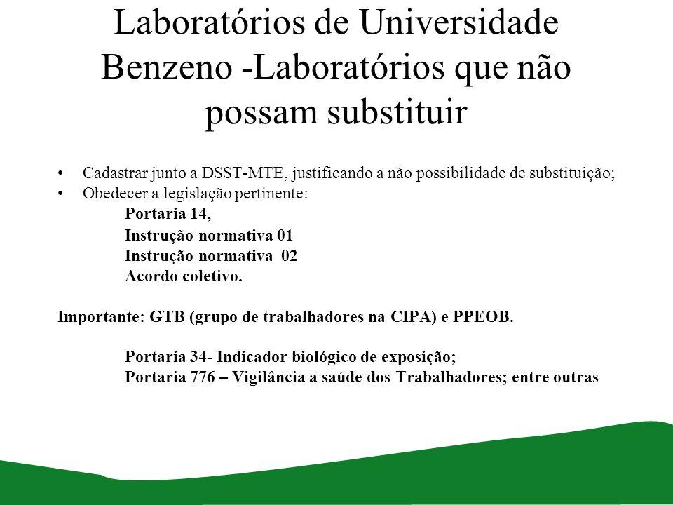 Laboratórios de Universidade Benzeno -Laboratórios que não possam substituir