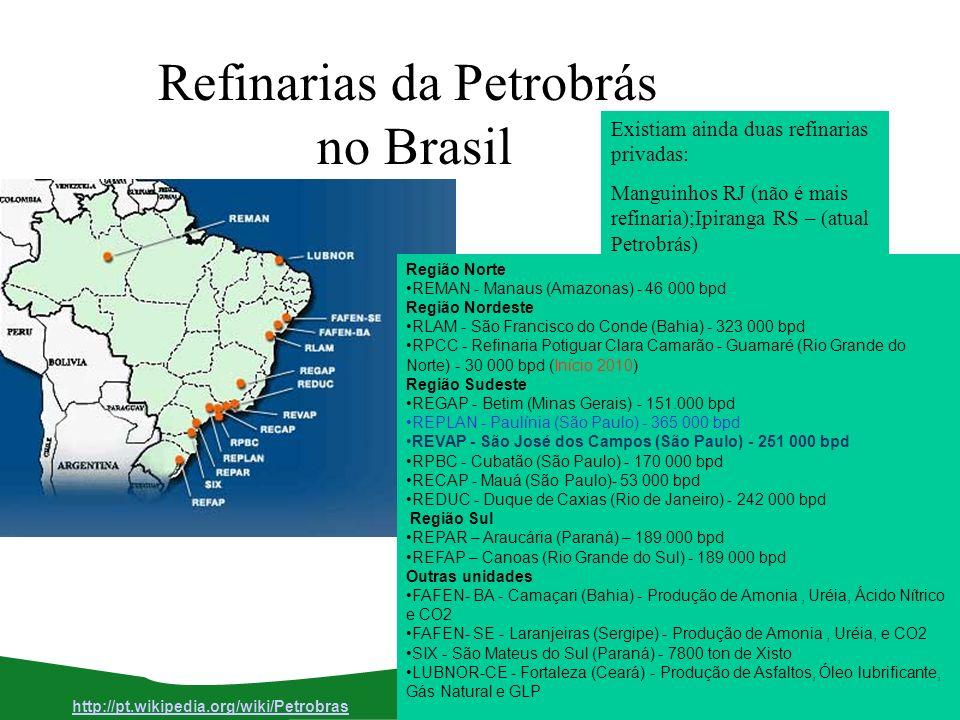 Refinarias da Petrobrás no Brasil