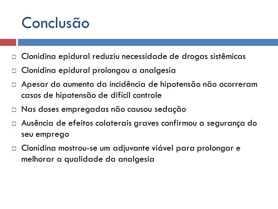 Conclusão Clonidina epidural reduziu necessidade de drogas sistêmicas