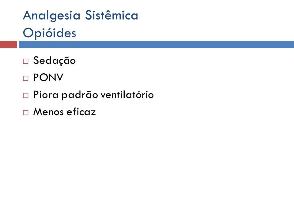 Analgesia Sistêmica Opióides