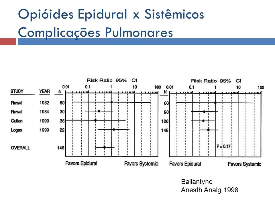 Opióides Epidural x Sistêmicos Complicações Pulmonares
