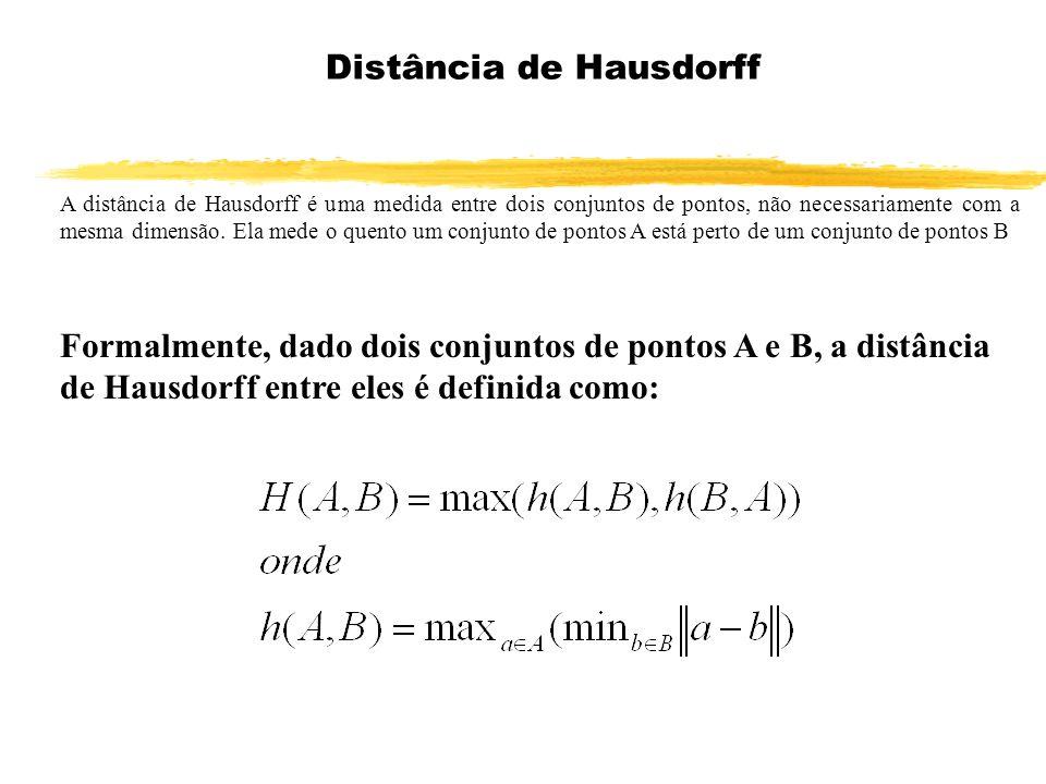 Distância de Hausdorff