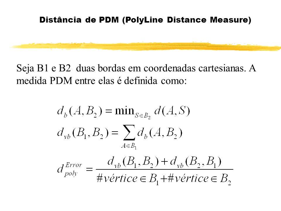 Distância de PDM (PolyLine Distance Measure)