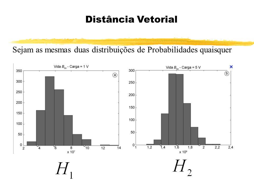 Sejam as mesmas duas distribuições de Probabilidades quaisquer